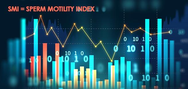 Automated Semen Analysis Sperm Motility Index MES SQA